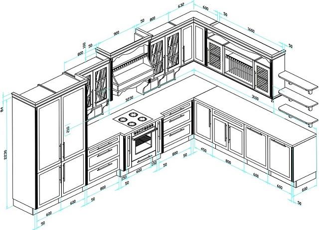 Kích thước tủ bếp tùy từng kiểu dáng tủ